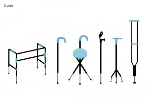 Disability equipment - crutches and walkers