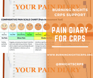 Pain Diary for CRPS - Burning Nights CRPS Support