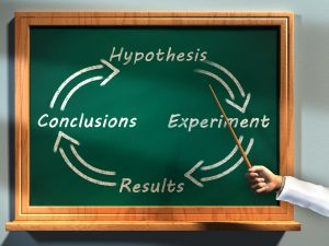 Research Studies Explained - Hyposthesis to results
