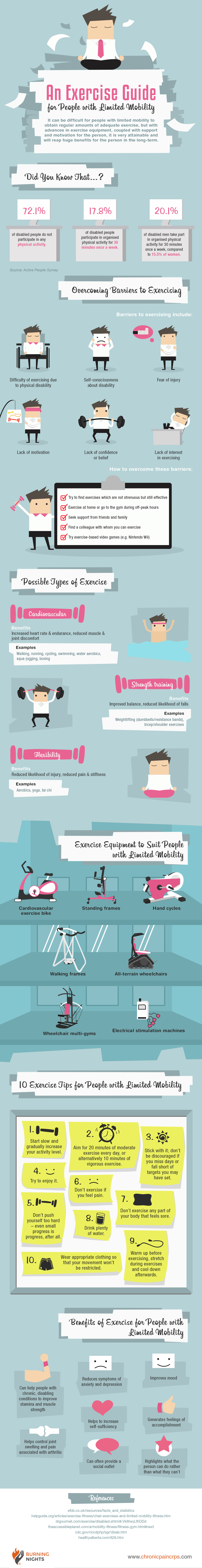exercise guide limited mobility
