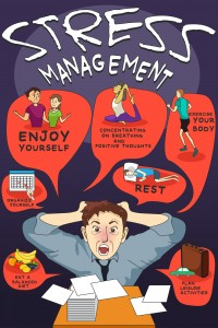 Stress Management for CRPS