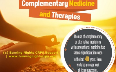 An-Infographic-on-Complementary-Medicine-and-Therapies IG | Burning Nights CRPS Support