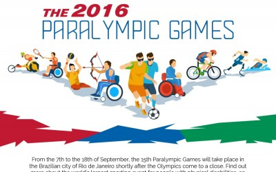 Paralympic-Games-IG