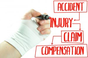 Help in understanding the personal injury process in CRPS claims part 2 | The Process