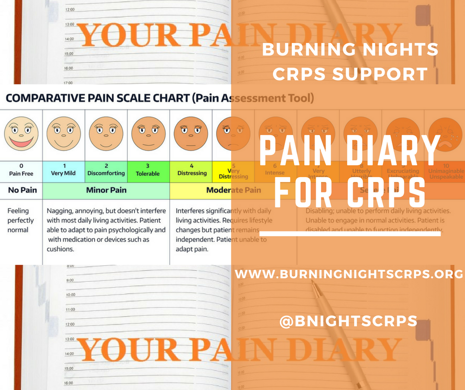 Pain Diary for CRPS | Burning Nights CRPS Support