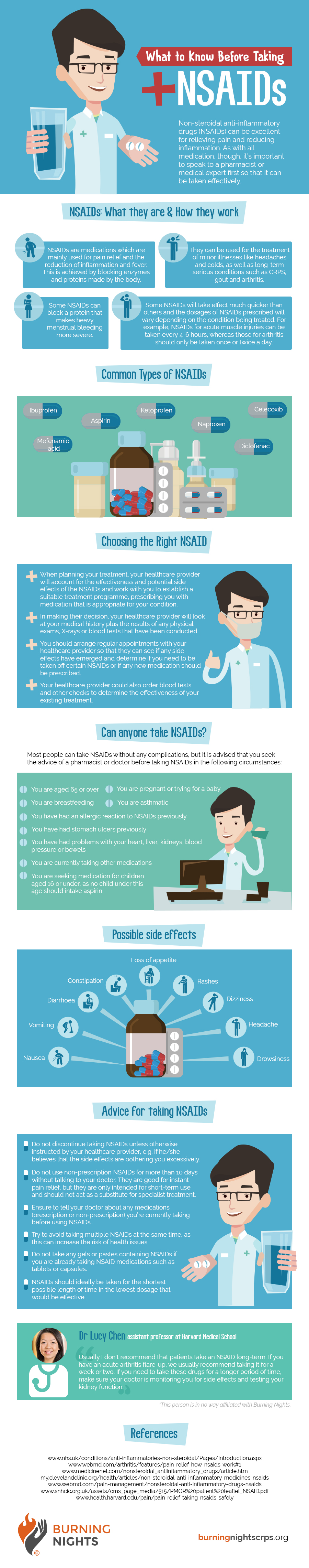 What to Know Before Taking NSAIDs Infographic