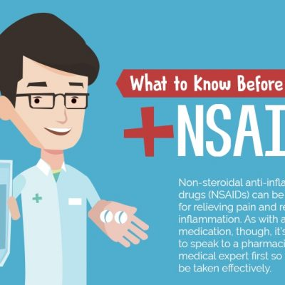 what-to-know-before-taking-NSAIDs