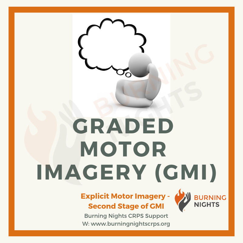 Graded Motor Imagery (GMI) for CRPS - Second Stage - Explicit Motor Imagery - via Burning Nights CRPS Support