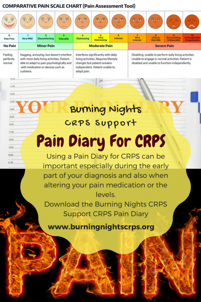 Pain Diary template For CRPS or Chronic Pain