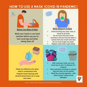 How To Wear a Mask - Coronavirus Awareness